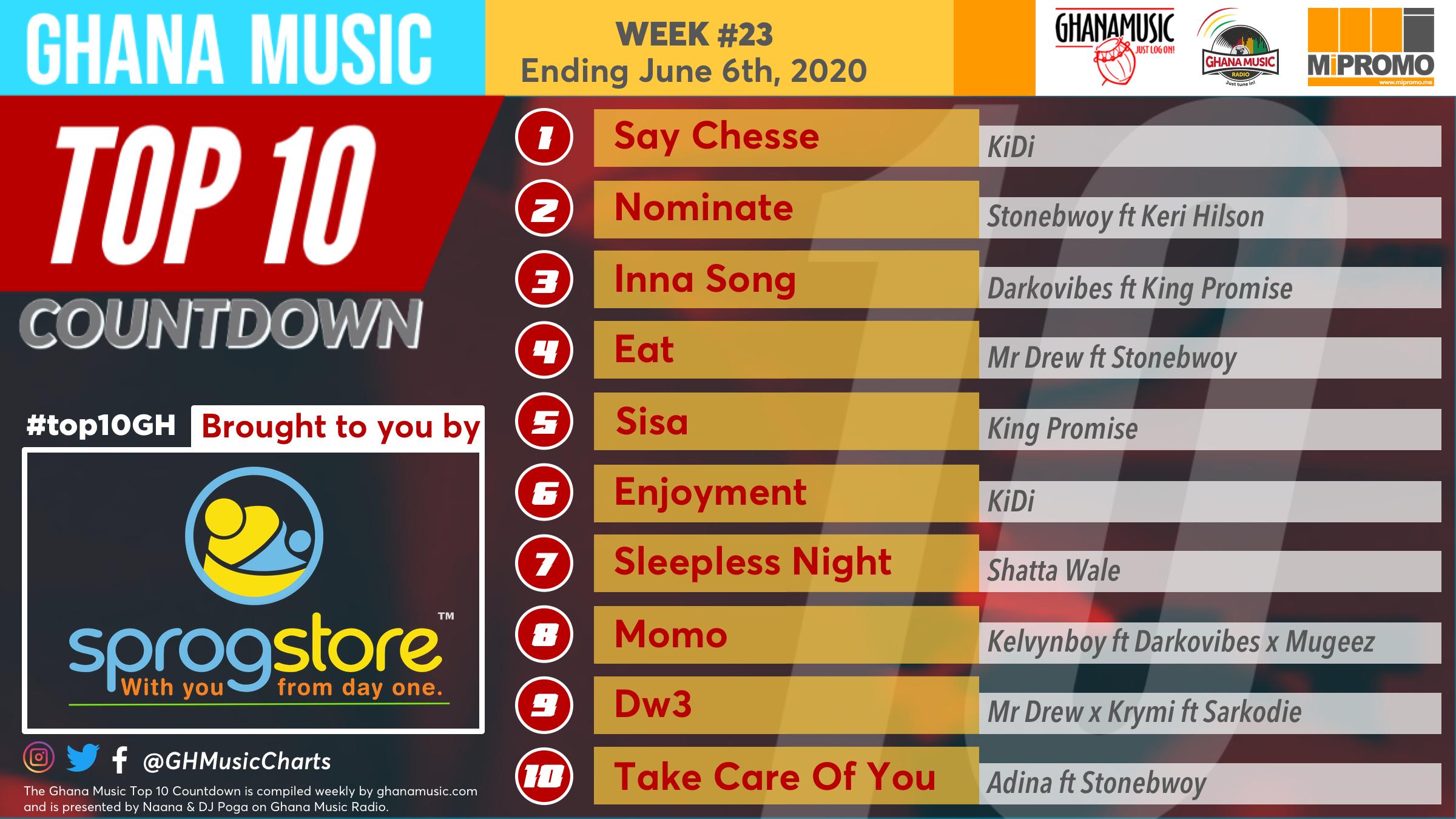 2020 Week 23: Ghana Music Top 10 Countdown