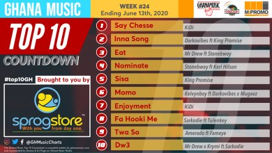 Photo of 2020 Week 24: Ghana Music Top 10 Countdown
