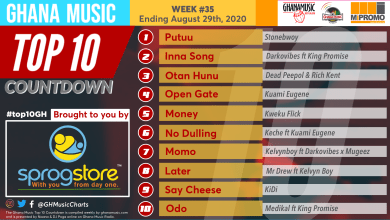 2020 Week 34: Ghana Music Top 10 Countdown