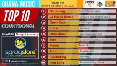 2020 Week 44: Ghana Music Top 10 Countdown
