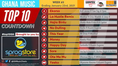 2021 Week 3: Ghana Music Top 10 Countdown
