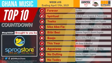 2021 Week 15: Ghana Music Top 10 Countdown
