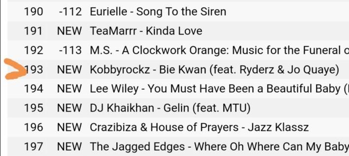 KobbyRockz debuts in New Zealand Itunes Charts