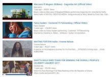Maccasio tops YouTube