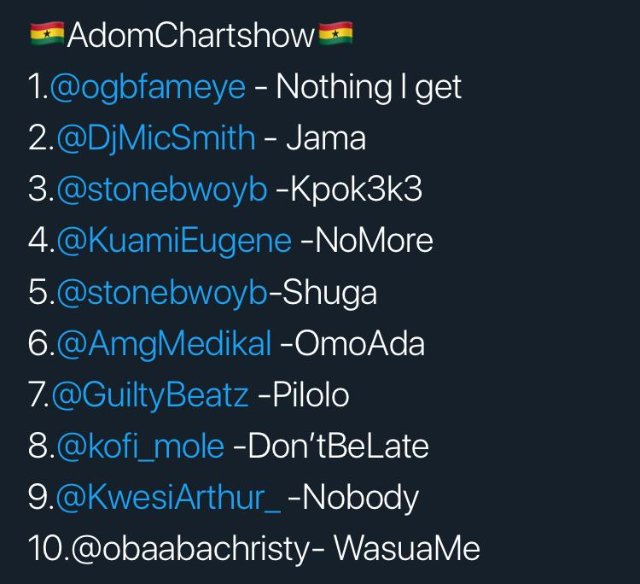 Adom FM Music Chart