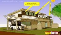 clerestory roof - GharExpert
