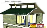 Clerestory Design | Clerestory windows design - GharExpert.com