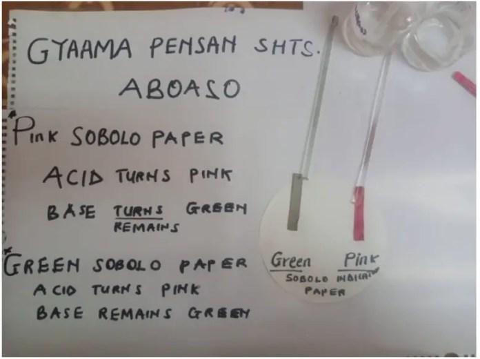 Gyaama Pensan SHTS exhibits 'Sobolo' as acid-base indictor