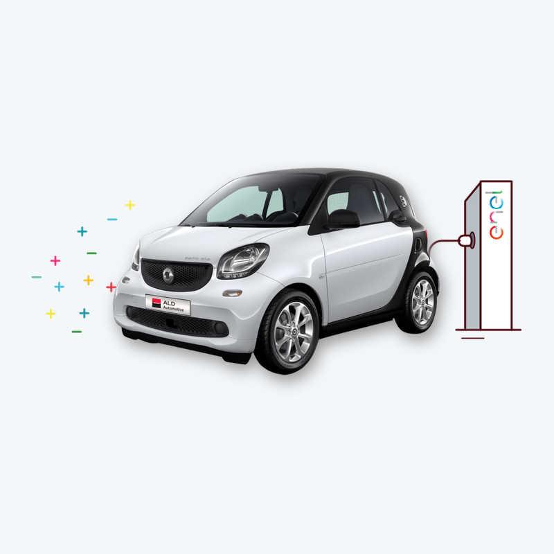 smart fortwo auto elettrica