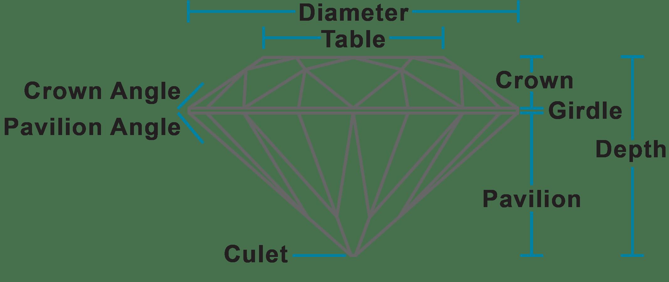 Diamond Glossary