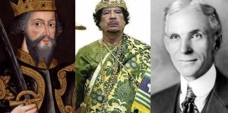 Worlds Richest People Of All Time