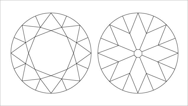 Describing 58-facet Round Brilliant-Cut Diamonds at GIA