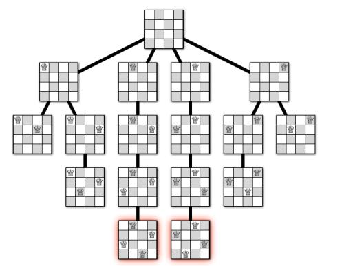Giải Thuật Lập Trình · sudoku
