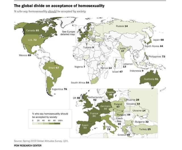 L'Italia non è un Paese omofofo, Pew research center