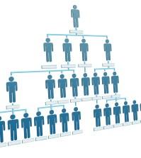mult level marketing, network marketing, δικτυακό marketing