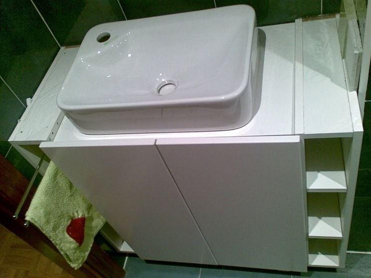 Lavabo da appoggio  accessori da esterno  Caratteristiche dei lavabi da appoggio