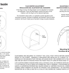 arlington post mount ar15 series brunswick post mount bm16 series cedar post mount cc1r and cc2r series classic post mount c11 and c16 series [ 4530 x 2082 Pixel ]
