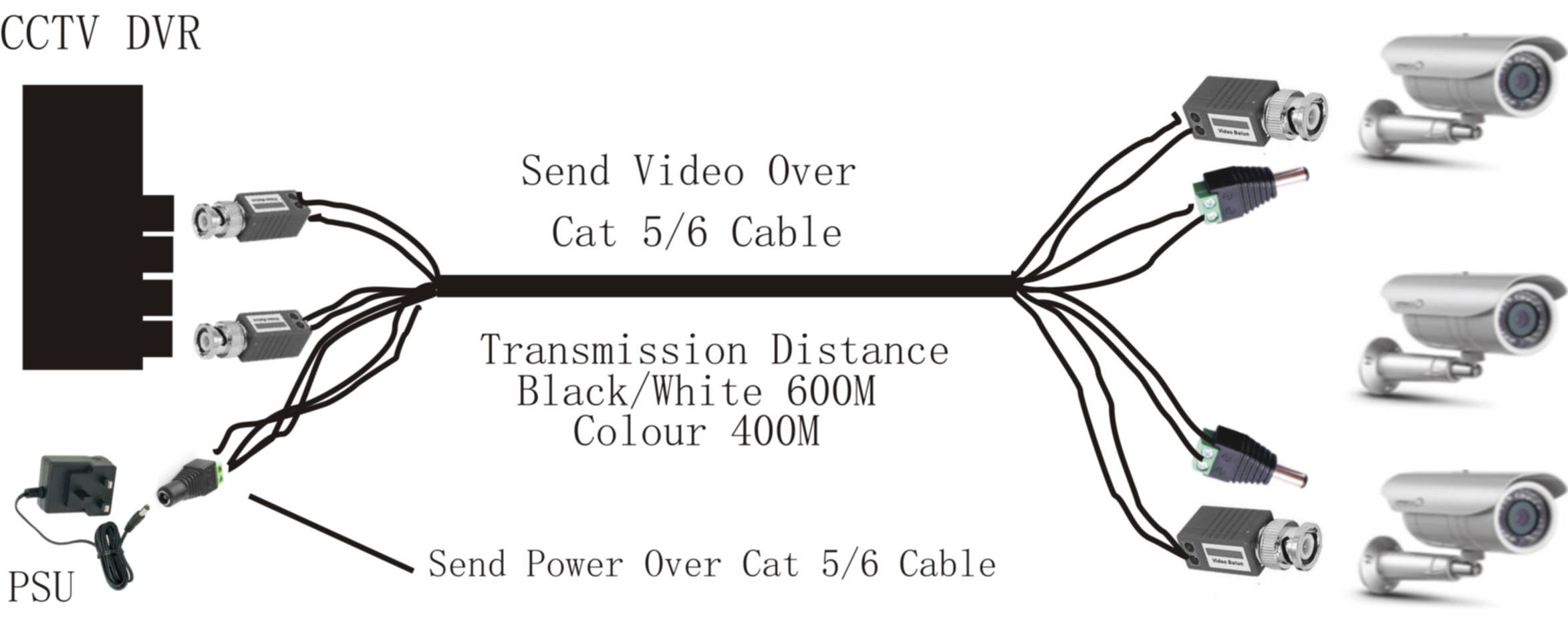 cctv balun wiring diagram cat5 and schematics pontiac g6 speaker cat 5 for modern design of