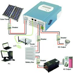 Solar Panel Regulator Wiring Diagram Bending Moment Distributed Load Mppt Charge Controller 12v 24v 48v Battery 30a Pv
