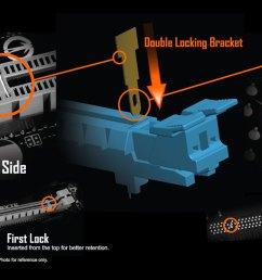 gigabyte patented double locking bracket [ 1300 x 744 Pixel ]