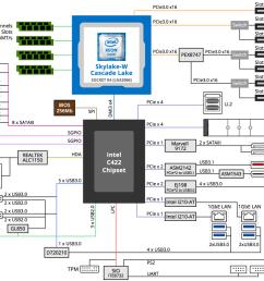 mw51 hp0 block diagram [ 1090 x 800 Pixel ]