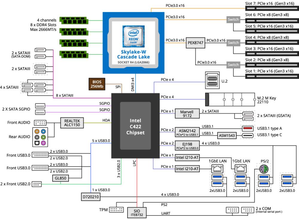 medium resolution of mw51 hp0 block diagram