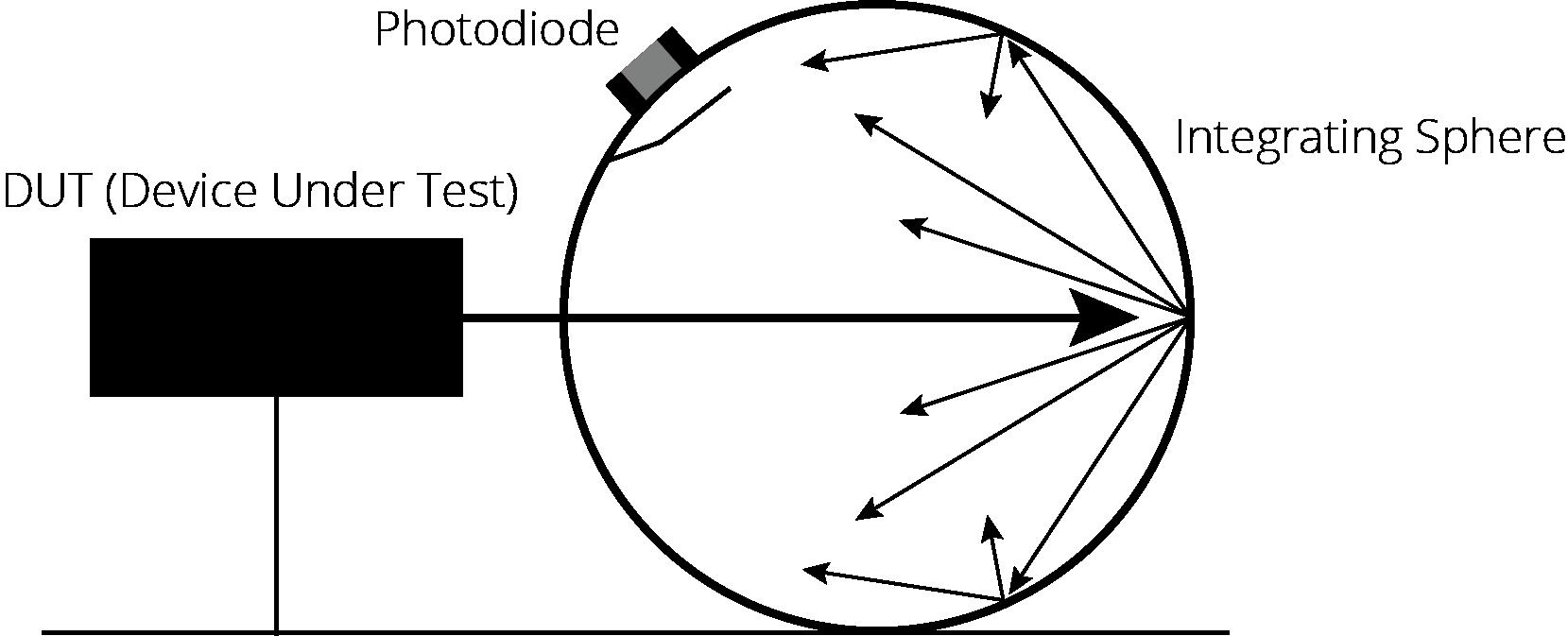 Laser radiation measurements » Gigahertz-Optik