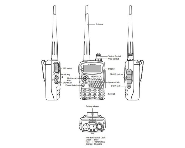 Kenwood TH-F6A GigaParts.com