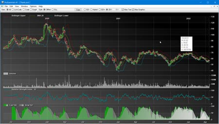 C# Charting WinForms Example In Visual Studio