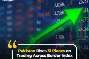 Pakistan Rises 31 Places on Trading Across Border Index Beating India & Bangladesh