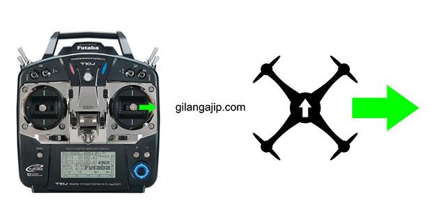 cara menerbangkan quadcopter fungsi aileron roll