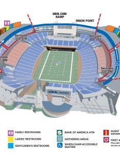 The upper concourse provides amenities and facilities for people with tickets in level seating sections gillette stadium also charts  maps rh gillettestadium