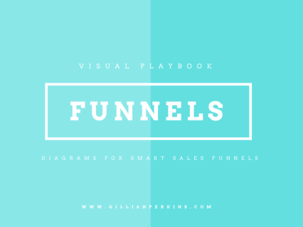 5 Sales Funnel Diagrams | Visual Sales Funnel Playbook