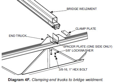 Material Handling Equipment from Gilmore Kramer Company