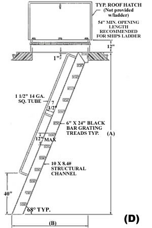 Ships Ladder, 60° IBC Design, Hatch Access, Roof Access