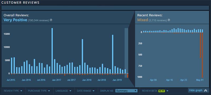 epic-games-akuisisi-psyonix-rocket-league-review