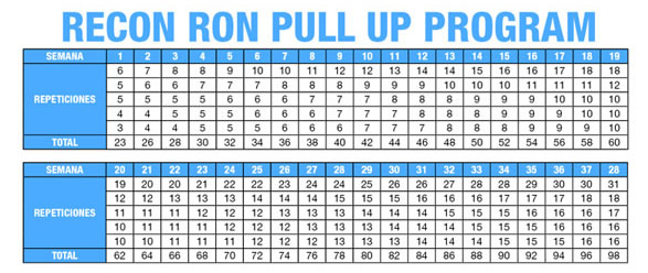 Tabla-Recon-Ron-Pull-Up-Program