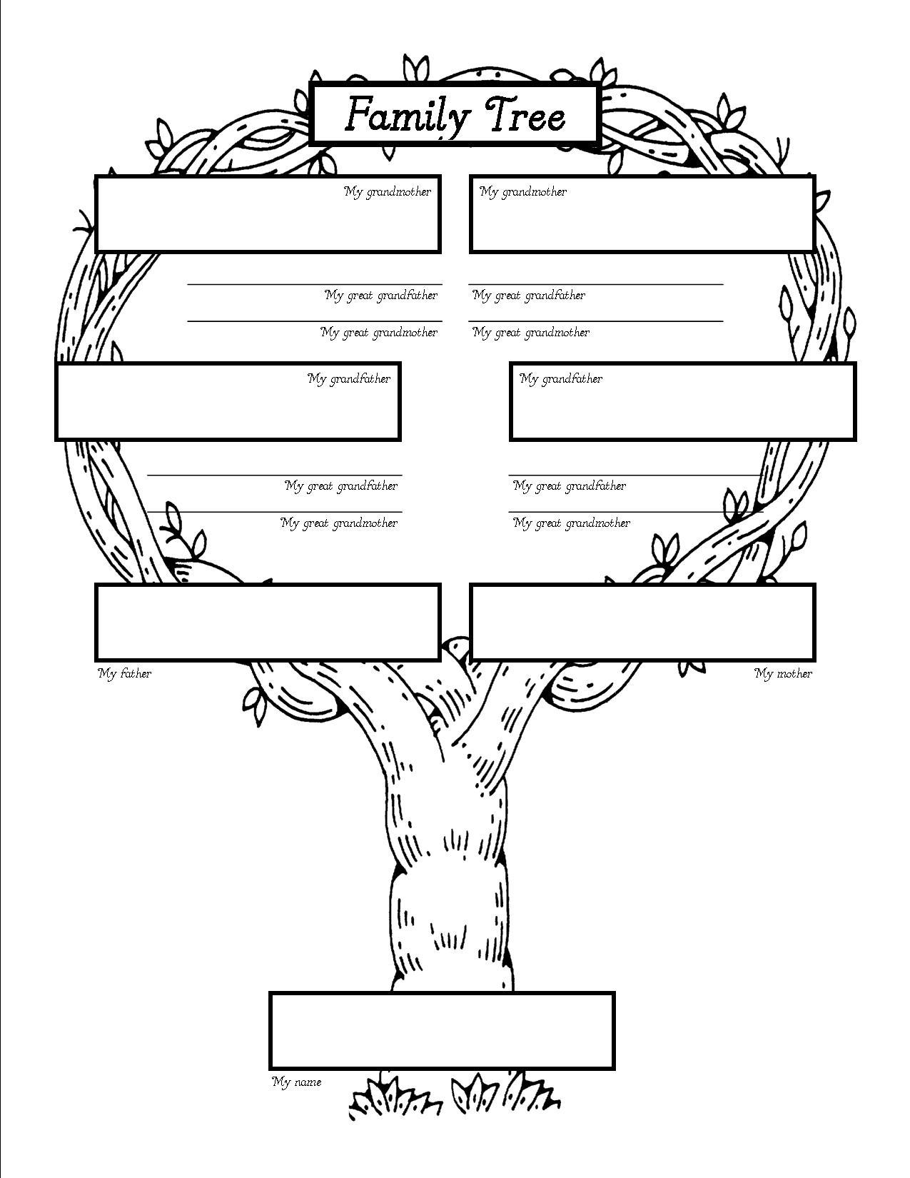 Family Trees Ginaology