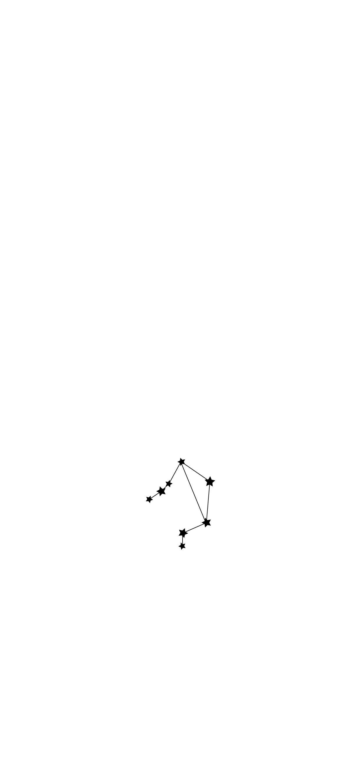 Free Dainty Astrology Sign Iphone Wallpapers Ginger And Ivory