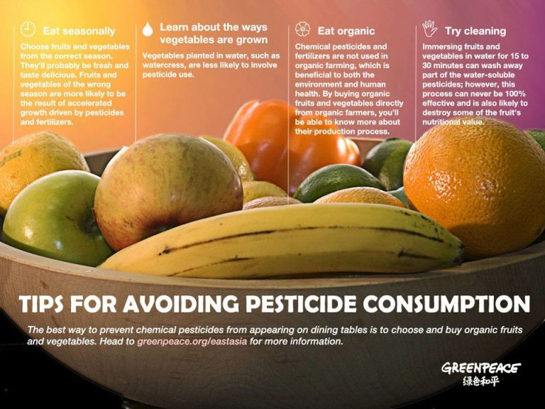 Anti-Cancer Tip 101: Avoid Pesticide Consumption. Here's How