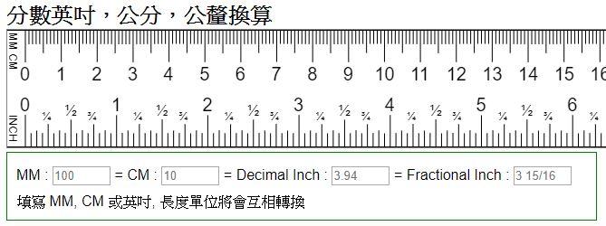 分數英吋。公分。公釐換算。一吋幾公分?(inch = cm = mm)