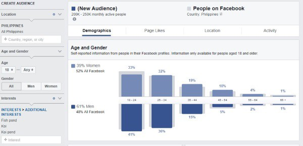 koi fish interest facebook audience insights