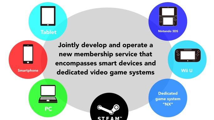 Questa la slide del PowerPoint dell'annuncio tanto atteso.