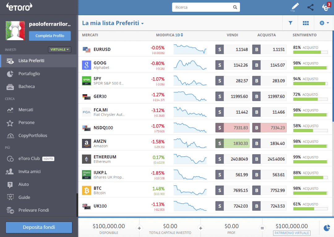 The eToro demo platform