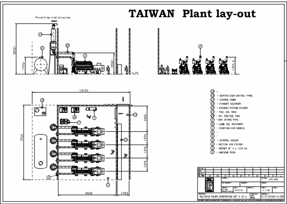 medium resolution of power plant piping layout