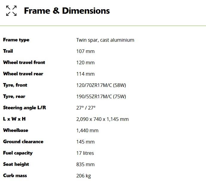 Kawasaki Ninja ZX-10R KRT: il modello stradale approvato