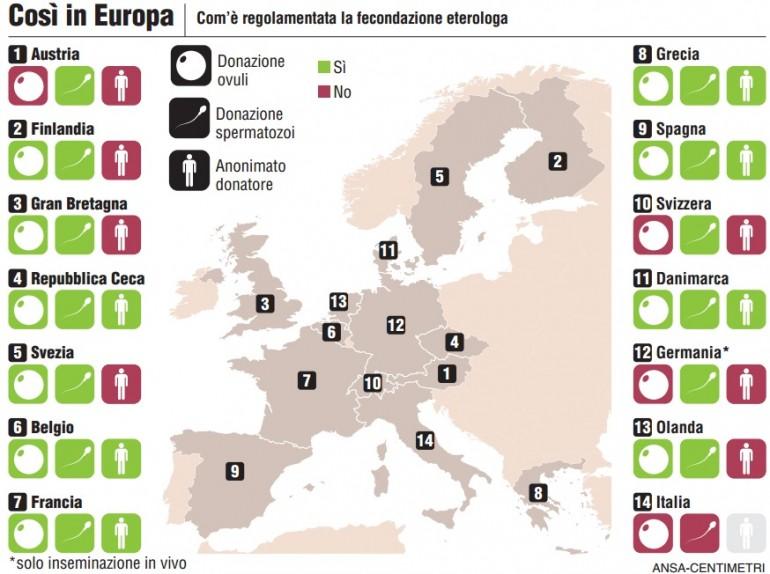 fecondazione eterologa europa