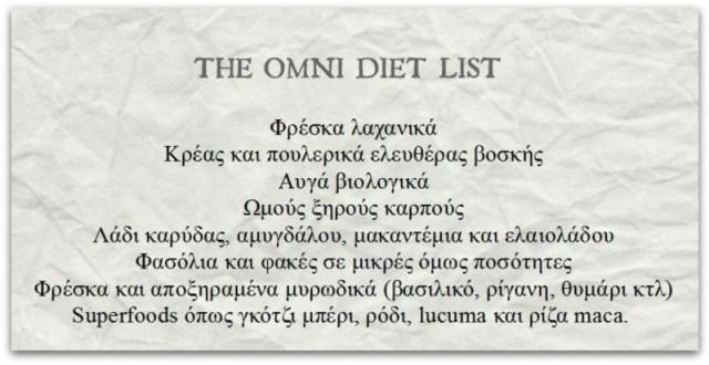Πάρε μια ιδέα για τα τρόφιμα που μπορείς να έχεις άφθονα στη δίαιτά σου