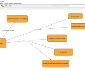 Software gratis per mappe concettuali