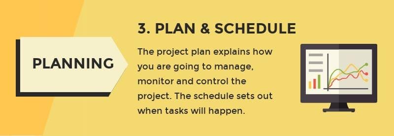 plan y cronograma del proyecto